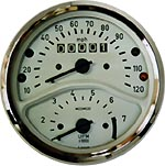 White Colored Gauge
